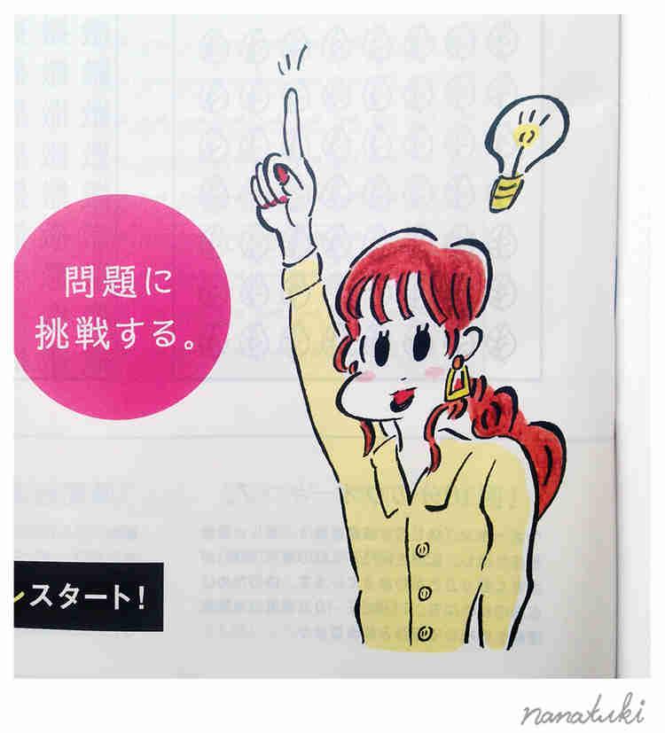 Read more about the article work/イオン会員誌 第1特集「mom6月号 ひらめき脳トレで、記憶力を鍛えよう。」の挿絵