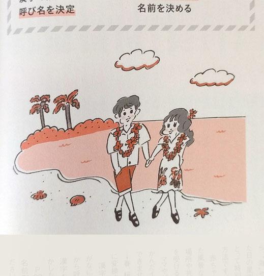 名前book